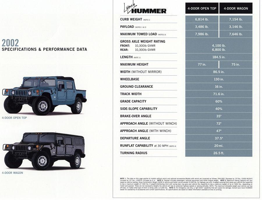 Hummer Dimensions Big Car