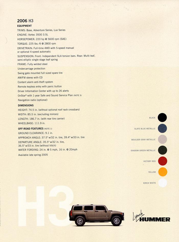HUMMER OFFICIAL H3 CD ROM BROCHURE PRESS KIT 2006 USA EDITION